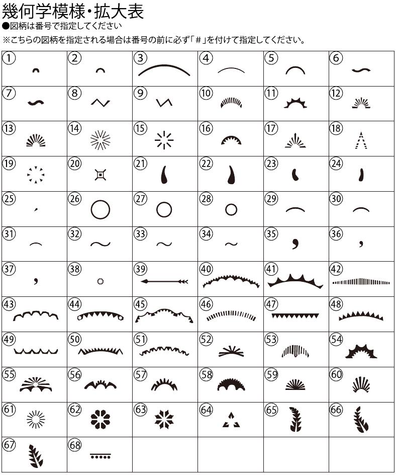 幾何学模様・拡大表